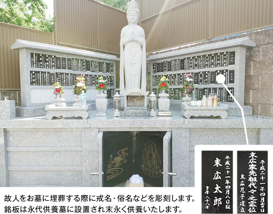 故人をお墓に埋葬する際に戒名・俗名などを彫刻します。銘板は永代供養墓に設置され末永く供養いたします。